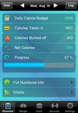 Calorie One - Calorie, Exercise & Weight Tracker Mobile App Review